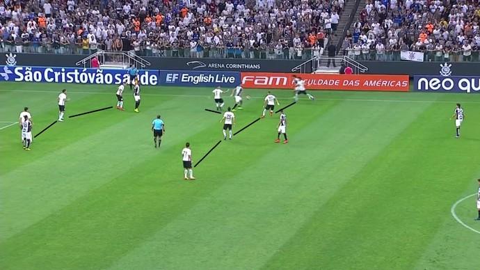 Corinthians marca no 4-1-4-1 (Foto: Reprodução)