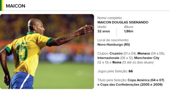 PERFIL jogadores brasil - Maicon (Foto: Editoria de arte)