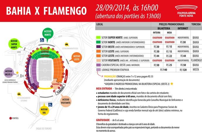 Bahia x Flamengo; mapa de acessos da Arena Fonte Nova (Foto: Reprodução)