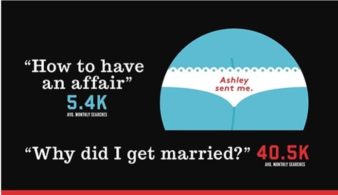 Buscas curiosas tem pesquisas de como ter um affair  (Foto: Reprodução)