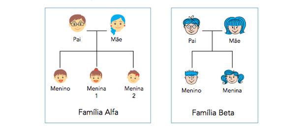Questão 37 de genética (Foto: Uerj/2014)