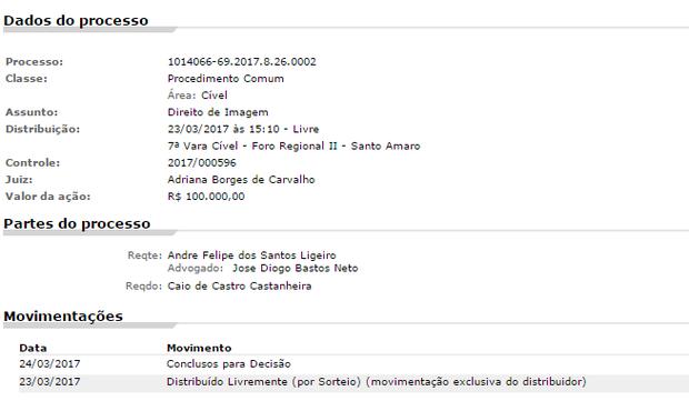 Processo de André Ligeiro contra o ator Caio Castro (Foto: Reprodução/Site TJSP)