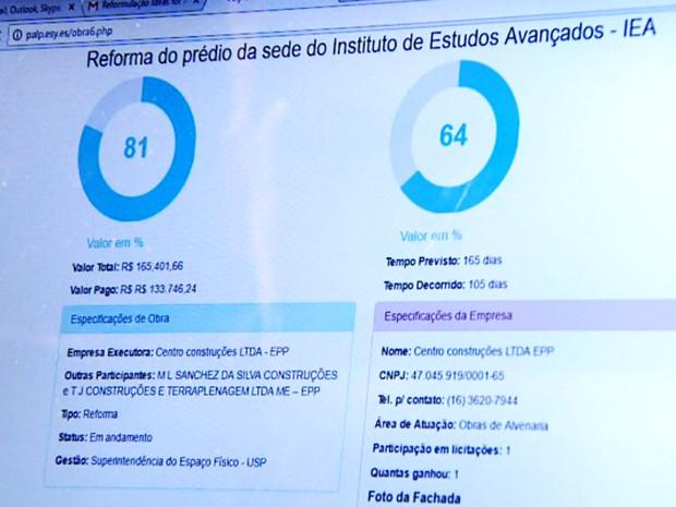 Página revela informações de reforma em sede de centro de estudos da USP, em Ribeirão Preto (Foto: Cláudio Oliveira/EPTV)