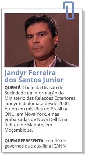 Futuro da internet: ficha jandyr (Foto: G1)