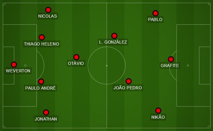 Atlético-PR (Foto: Arte/GloboEsporte.com)
