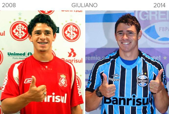 giuliano grêmio montagem (Foto: Editoria de Arte/Globoesporte.com)