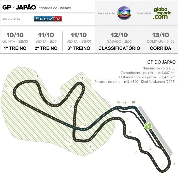 Arte circuito de Suzuka - GP do Japão (Foto: Infoesporte)