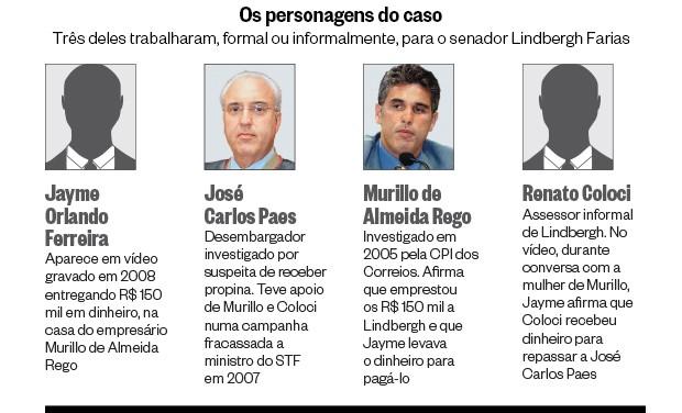 Os personagens do caso (Foto: Reprodução)