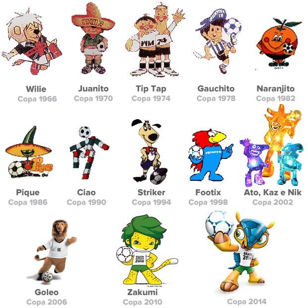 Mascotes Copa do Mundo  (Foto: Editoria de Arte / Globoesporte.com)