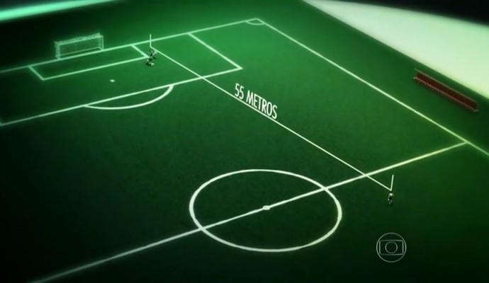 Gráfico mostrando a distância percorrida por Maradona no gol contra a Inglaterra (Foto: Reprodução TV Globo)