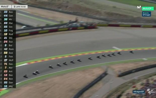 motogp aragon race12