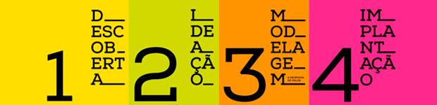 sebrae_4fases (Foto: Divulgação Sebrae)