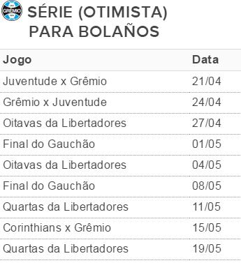 Maratona Série de jogos Grêmio Miller Bolaños tabela (Foto: reprodução)