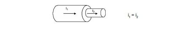 Continuidade da corrente elétrica (Foto: Reprodução)