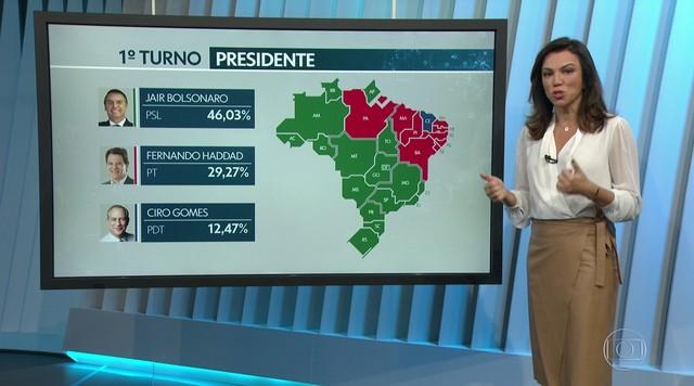 Veja como foi a votação de Jair Bolsonaro e Fernando Haddad nos estados