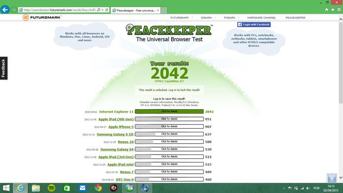 Internet Explorer conseguiu resultado no Windows 8 superior ao Spartan (Foto: Reprodução/Elson de Souza)