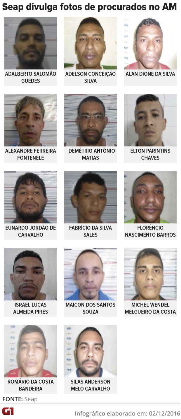 Seap confirma fuga de 14 presos após tiroteio em cadeia de Manaus (Foto: Seap/Divulgação)