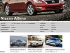 Primeiras impressões: Nissan Altima