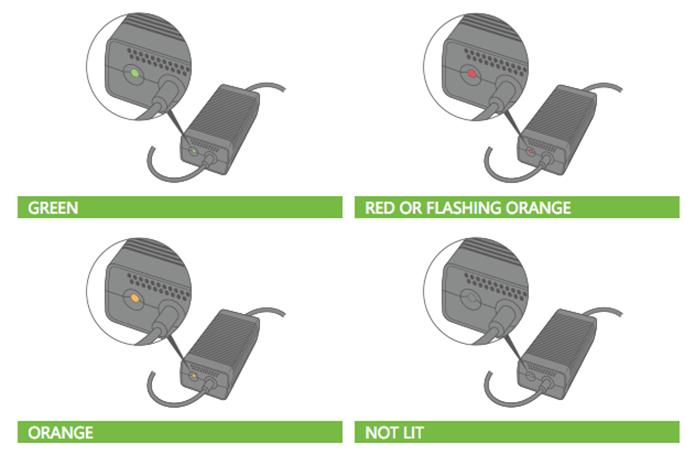 Superaquecimento da fonte pode causar problemas no Xbox 360 (Foto: Reprodução/Microsoft)