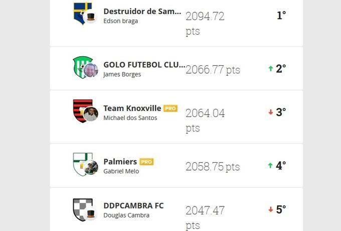 Liga GE EPTV (Foto: Reprodução/Cartola FC)