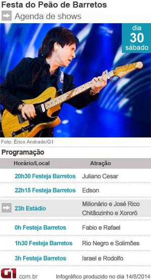 Infográfico Shows Barretos (Foto: Arte/G1)