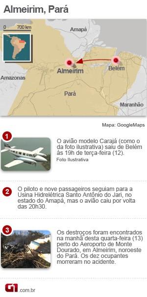Acidente aéreo no Pará