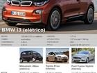 Primeiras impressões: BMW i3