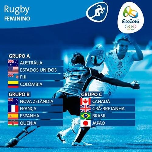 Grupos de Rugby na Olimpíada Rio 2016 - Feminino (Foto: Divulgação / RIO 2016)