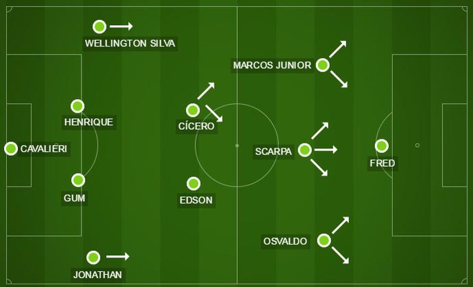 Campinho Fluminense (Foto: GloboEsporte.com)