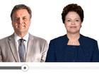 Veja menções a Dilma e Aécio no Twitter durante a apuração (Editoria de arte/G1)