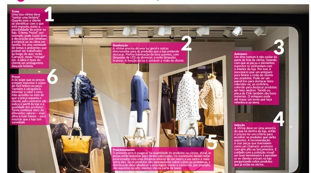 Do tema escolhido ao preço dos produtos, o consultor do Sebrae-SP Gustavo Carrer explica como acertar na montagem da vitrine (Foto: Reprodução/Sebrae-SP)