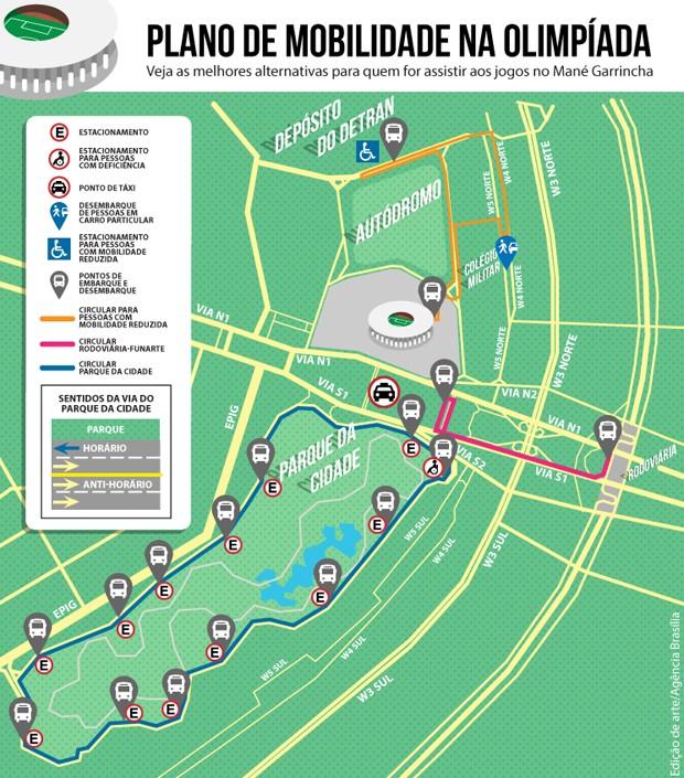 Ilustração demonstra áreas destinadas ao estacionamento de torcedores que visitarão o estádio Mané Garrincha durante a Olimpíada em Brasília (Foto: Agência Brasília)