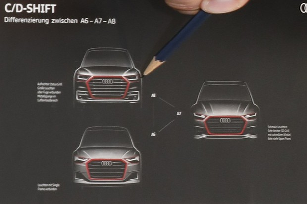 Novos Audi A6, A7 e A8 podem ter sido revelados em entrevista (Foto: Reprodução / L'argus)