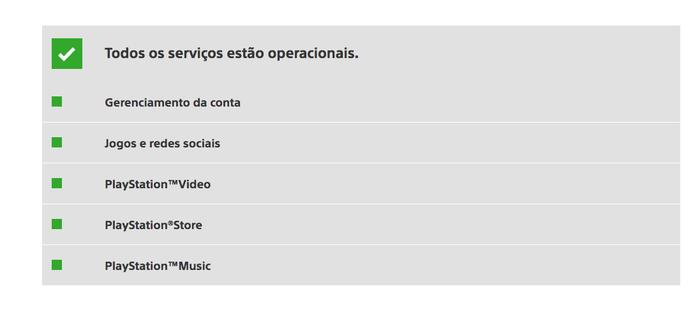 Site da Sony avisa quando a PSN está fora do ar (Foto: Reprodução/Felipe Vinha)