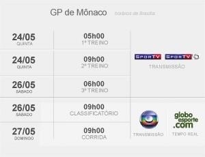Próxima etapa - GP de Mônaco (Editoria de arte / Globoesporte.com)