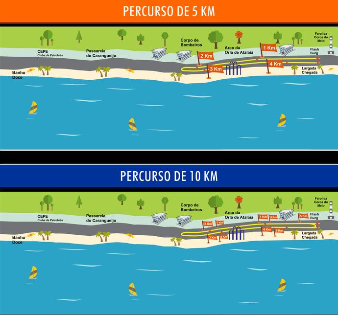 Veja percurso da Volta de Aracaju (Foto: Reprodução/TV Sergipe)