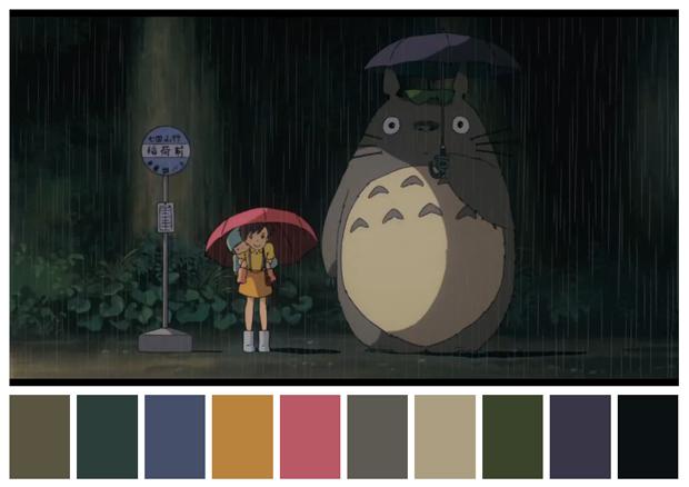 Direção de Hayao Miyazaki, fotografia de Mark Henley (versão americana) e Hisao Shirai, e direção de arte de Kazuo Oga (Foto: Reprodução)