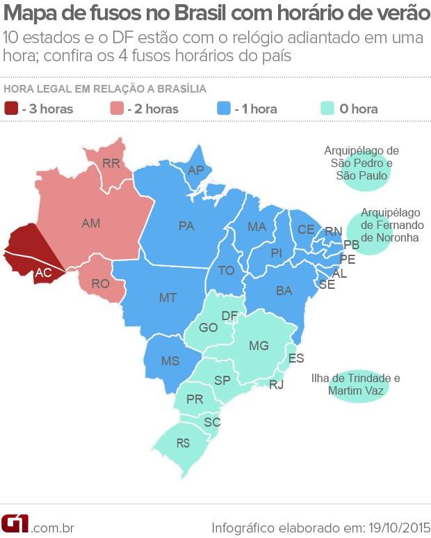 Economia  Horrio de vero muda mapa de fusos horrios no Brasil
