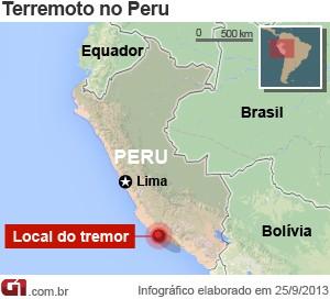 [Imagem: mapa-peru.jpg]