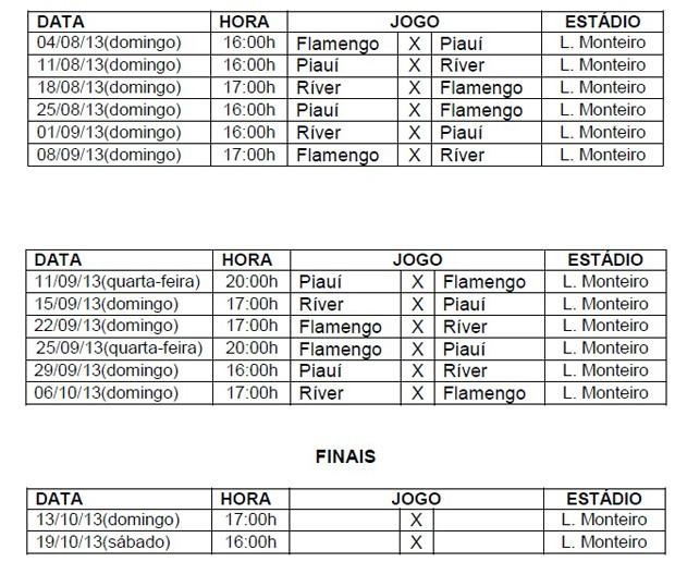 Tabela da Copa Piauí 2 (Foto: Divulgação)