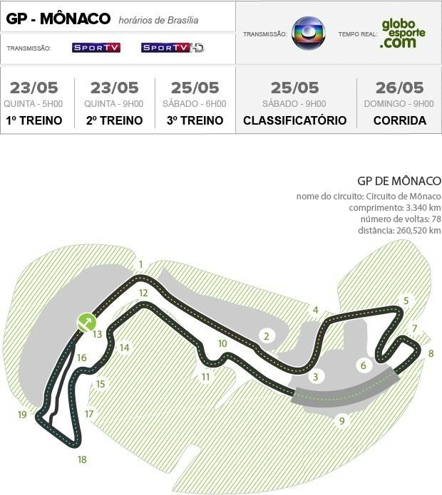 06_circuito_monaco-3 (Foto: Infoarte / GLOBOESPORTE.COM)