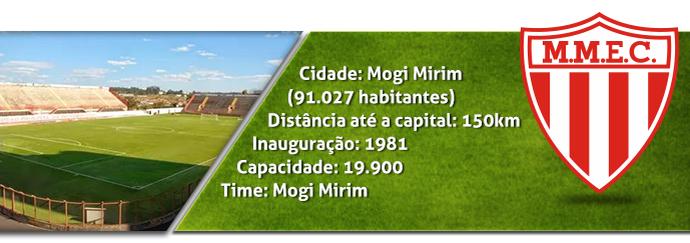 Header, estádio, Romildo Ferreira, Mogi Mirim (Foto: Arte / Eduardo Teixeira)