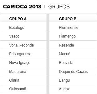 Info_Grupo-Cariocas-2 (Foto: infoesporte)