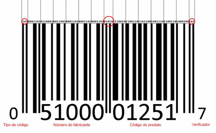 Listras e números escondem um organizado sistema de identificação (Foto: Montagem)