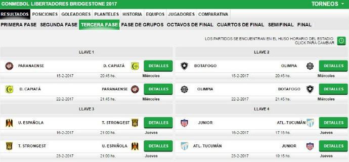 Conmebol Libertadores (Foto: Reprodução)