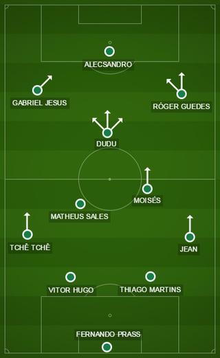 Formação do Palmeiras no segundo tempo da partida contra o Fluminense (Foto: GloboEsporte.com)