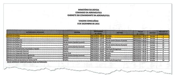 """POUSO Registro da FAB dos voos de Cardozo (acima) mostra sua chegada a Curitiba na madrugada de terça-feira. Para disfarçar, montou-se uma operação de """"cobertura"""" (Foto: reprodução)"""