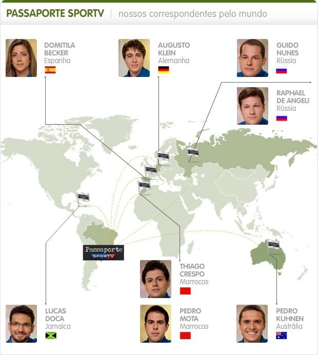 Info Correspondentes Sportv (Foto: infoesporte)