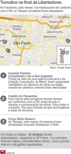 Tumultos em dia de final da Libertadores em São Paulo (Foto: Arte/G1)