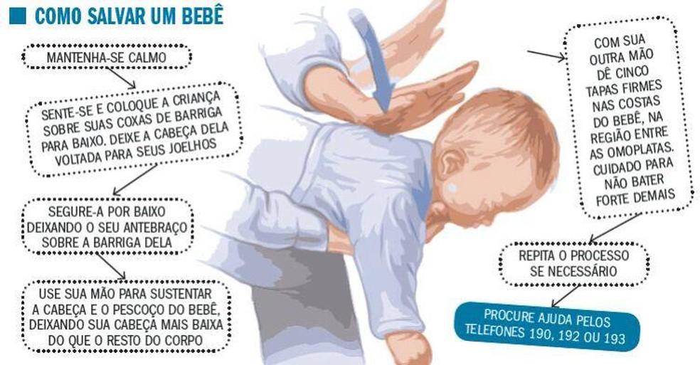 As ações acima podem ajudar a salvar um bebê engasgado (Foto: Corpo de Bombeiros/Divulgação)